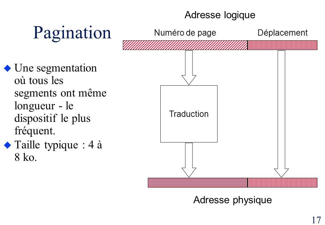 Pagination Adresse logique. Numéro de page. Déplacement. Une segmentation où tous les segments ont même longueur - le dispositif le plus fréquent.