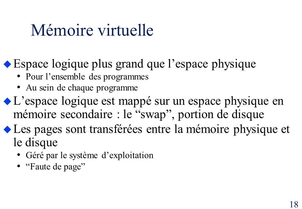 Mémoire virtuelle Espace logique plus grand que l'espace physique