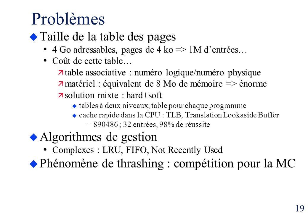 Problèmes Taille de la table des pages Algorithmes de gestion