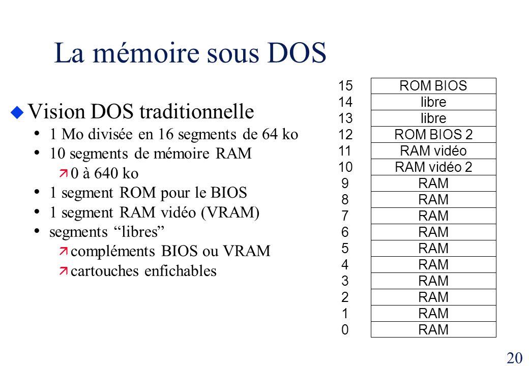 La mémoire sous DOS Vision DOS traditionnelle