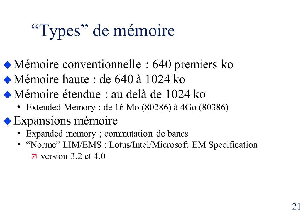 Types de mémoire Mémoire conventionnelle : 640 premiers ko