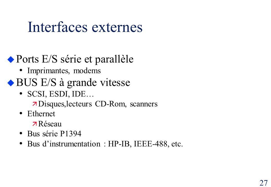 Interfaces externes Ports E/S série et parallèle