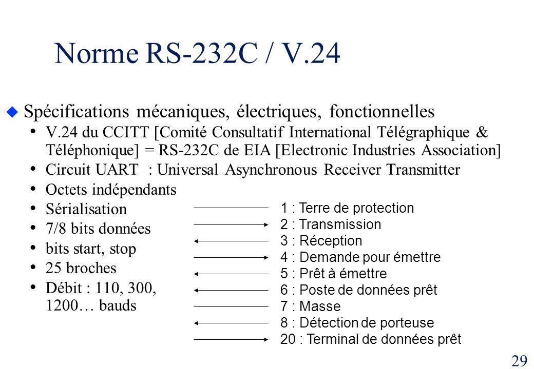 Norme RS-232C / V.24 Spécifications mécaniques, électriques, fonctionnelles.
