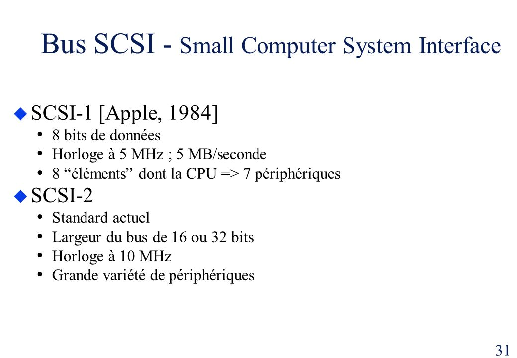 Bus SCSI - Small Computer System Interface