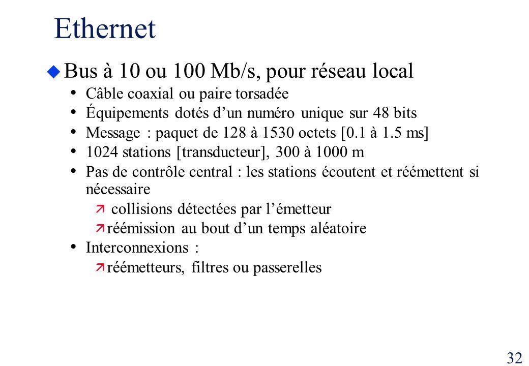 Ethernet Bus à 10 ou 100 Mb/s, pour réseau local