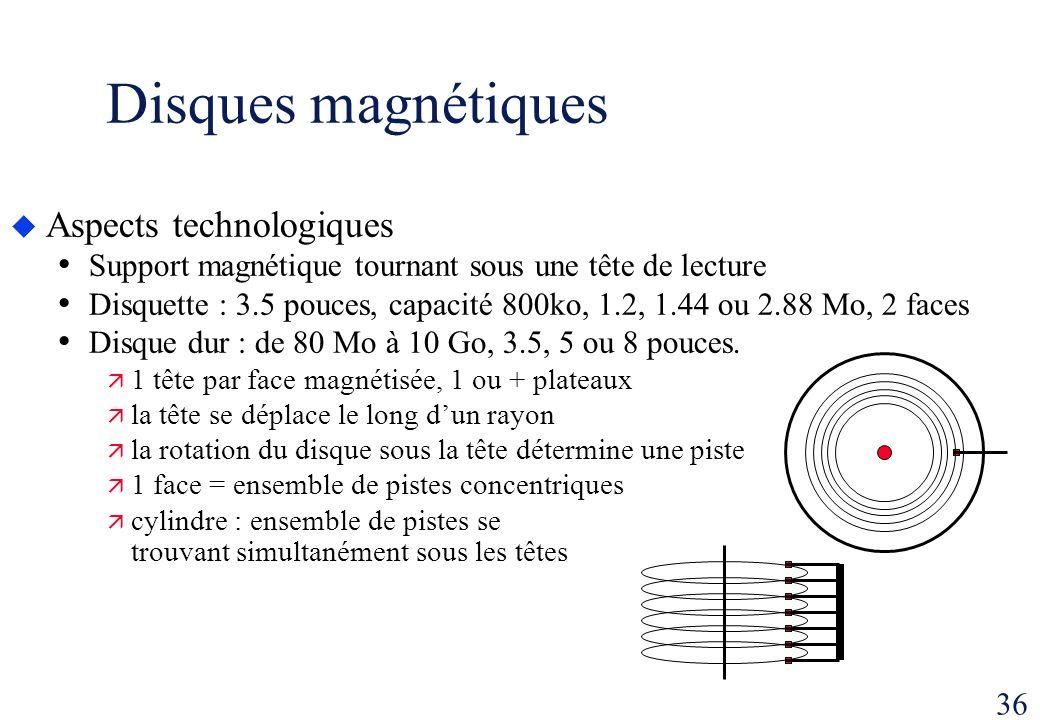 Disques magnétiques Aspects technologiques