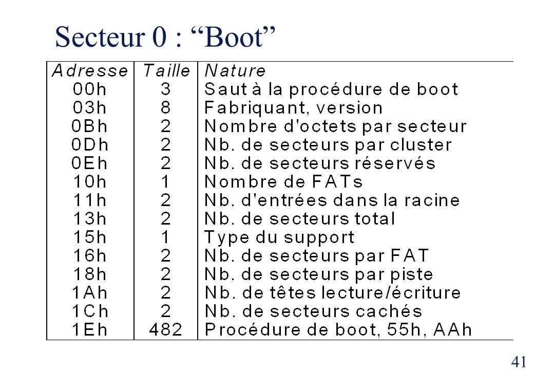 Secteur 0 : Boot