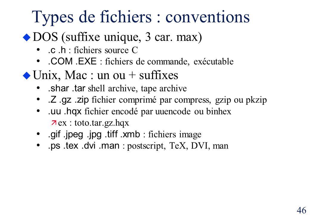 Types de fichiers : conventions