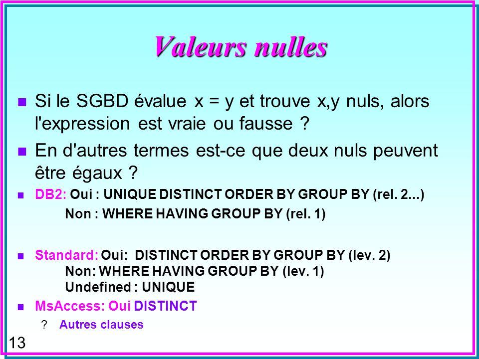 Valeurs nulles Si le SGBD évalue x = y et trouve x,y nuls, alors l expression est vraie ou fausse