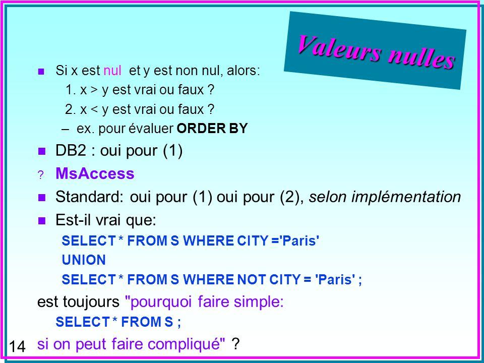 Valeurs nulles DB2 : oui pour (1) MsAccess