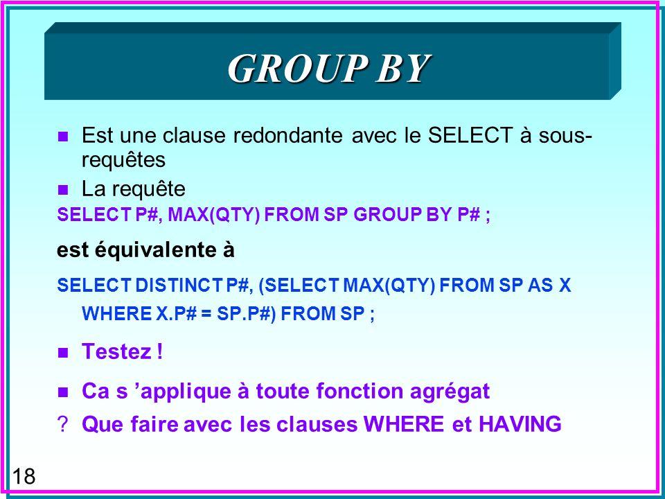 GROUP BY Est une clause redondante avec le SELECT à sous-requêtes