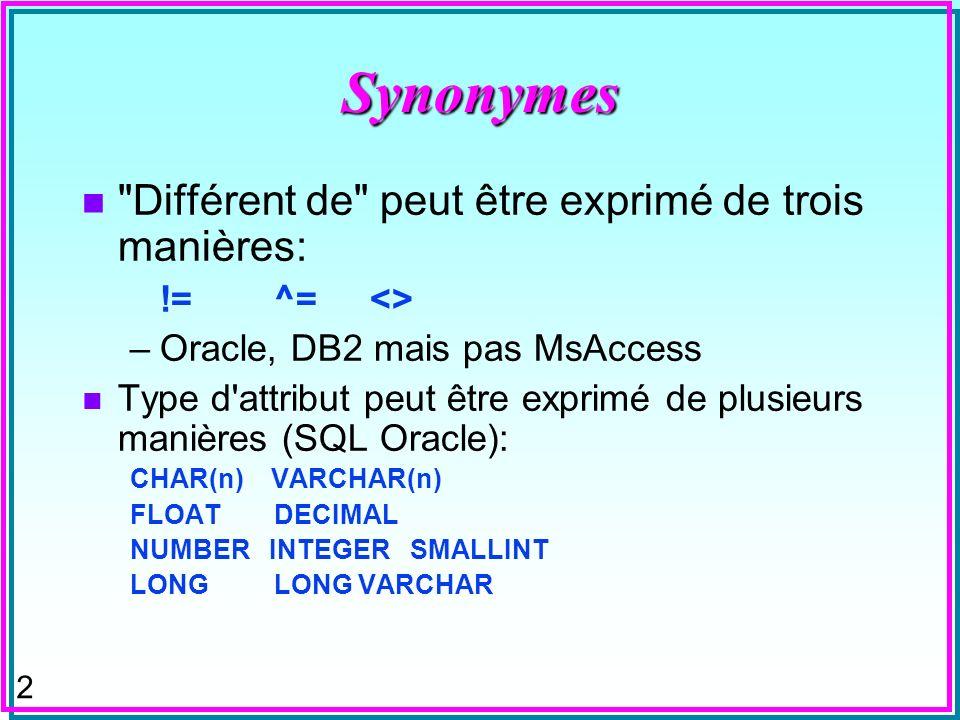Synonymes Différent de peut être exprimé de trois manières: