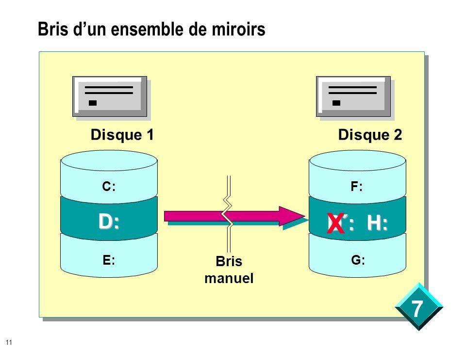 Bris d'un ensemble de miroirs