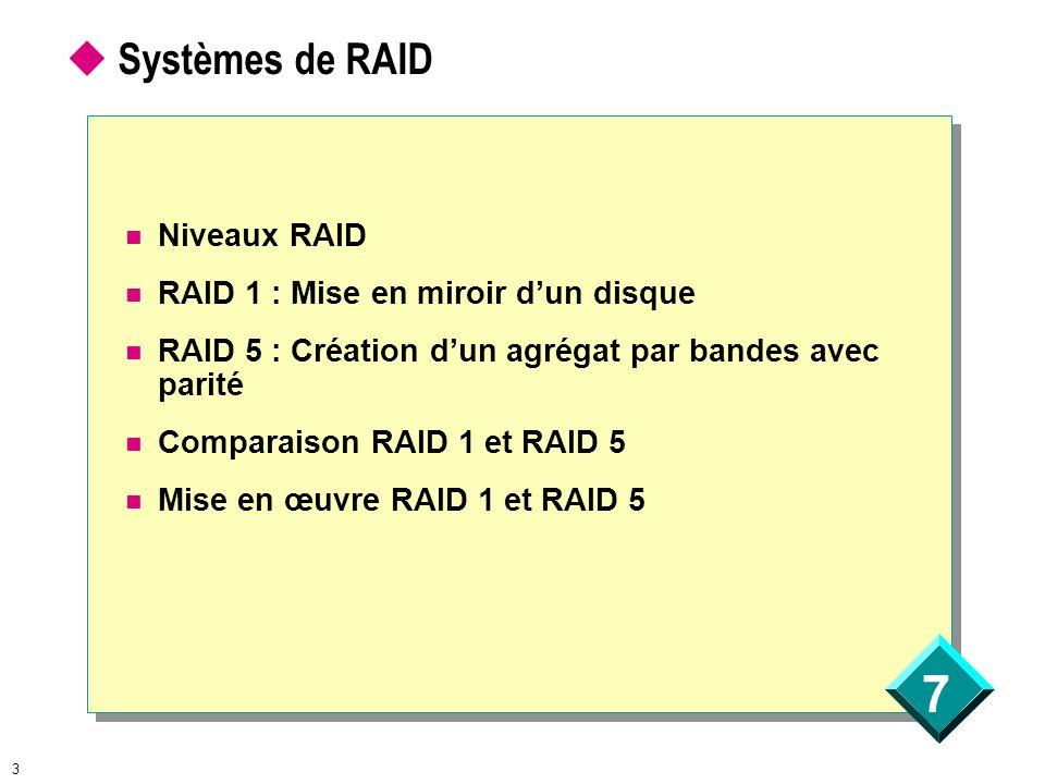  Systèmes de RAID Niveaux RAID RAID 1 : Mise en miroir d'un disque