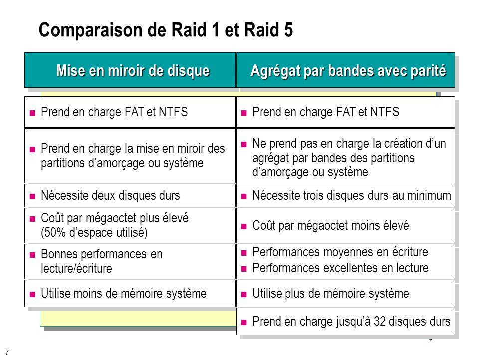 Comparaison de Raid 1 et Raid 5