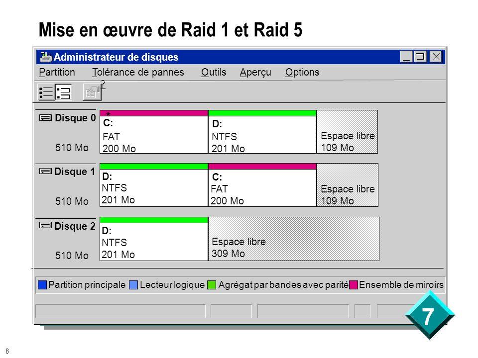Mise en œuvre de Raid 1 et Raid 5