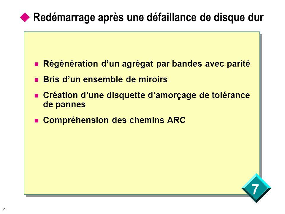 Gestion de la tol rance de pannes ppt video online for Disque dur miroir