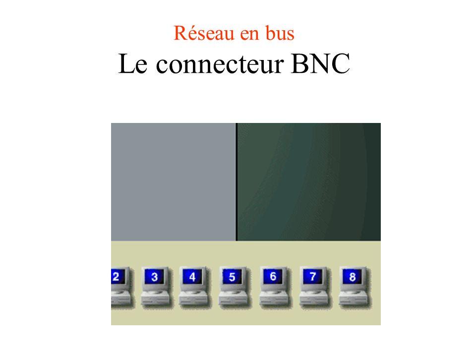 Réseau en bus Le connecteur BNC
