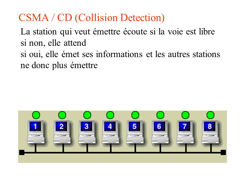 CSMA / CD (Collision Detection)