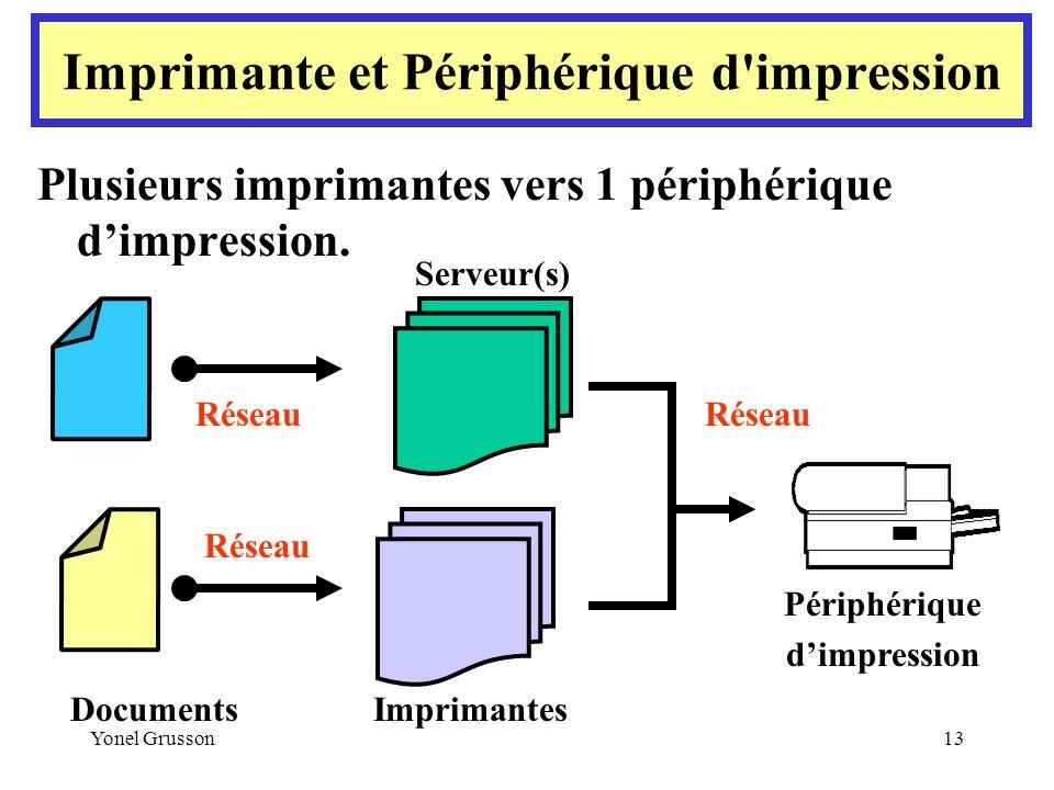 Imprimante et Périphérique d impression
