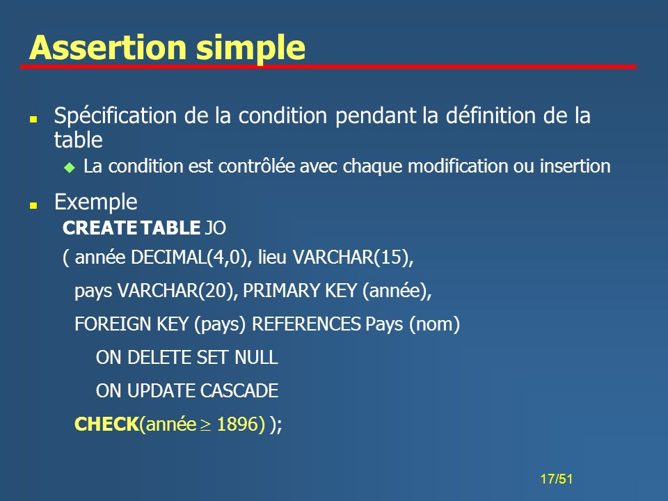 Assertion simple Spécification de la condition pendant la définition de la table. La condition est contrôlée avec chaque modification ou insertion.