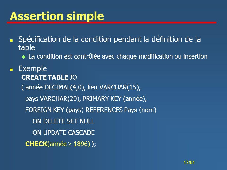 Assertion simpleSpécification de la condition pendant la définition de la table. La condition est contrôlée avec chaque modification ou insertion.