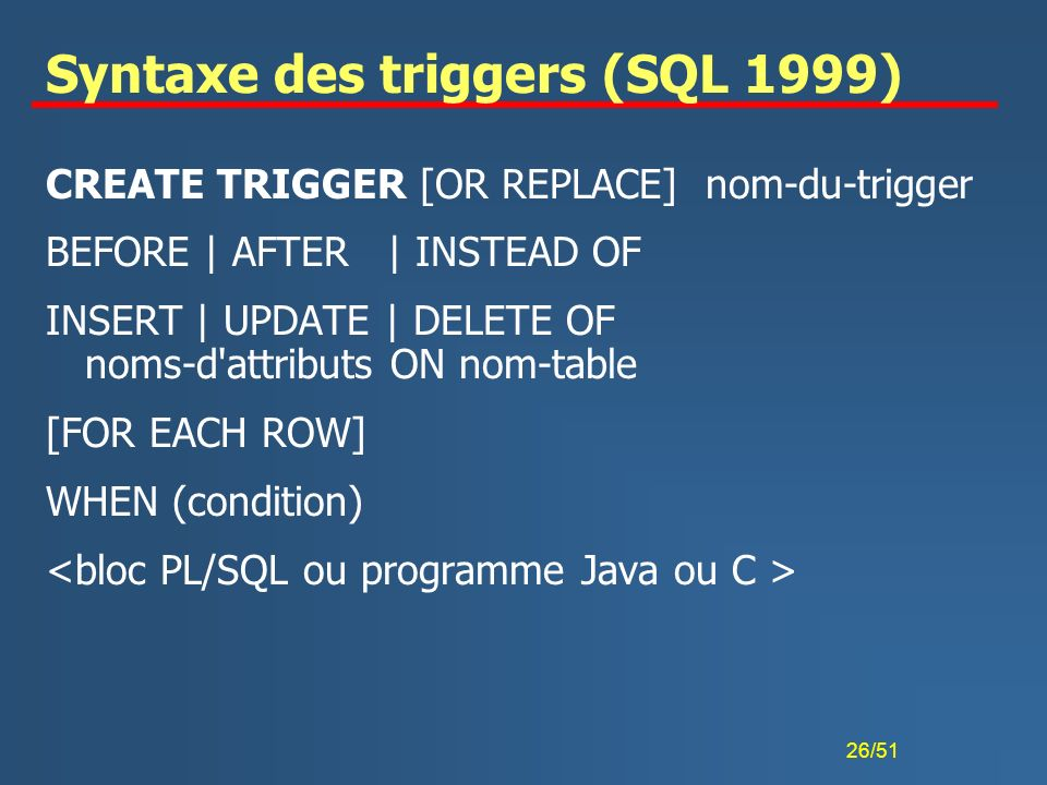 Syntaxe des triggers (SQL 1999)