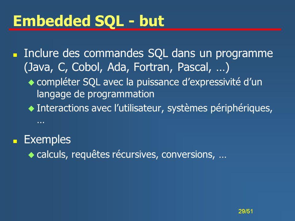 Embedded SQL - but Inclure des commandes SQL dans un programme (Java, C, Cobol, Ada, Fortran, Pascal, …)