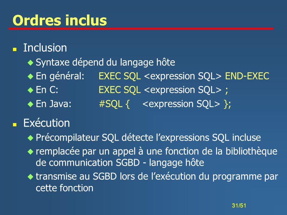 Ordres inclus Inclusion Exécution Syntaxe dépend du langage hôte