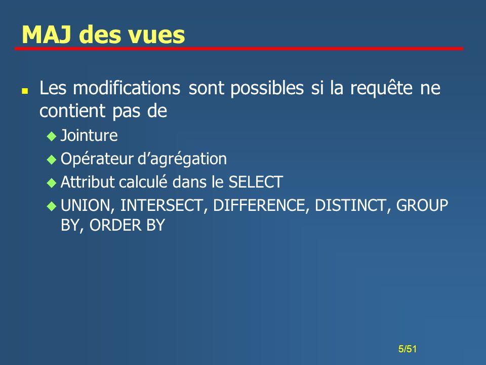 MAJ des vues Les modifications sont possibles si la requête ne contient pas de. Jointure. Opérateur d'agrégation.