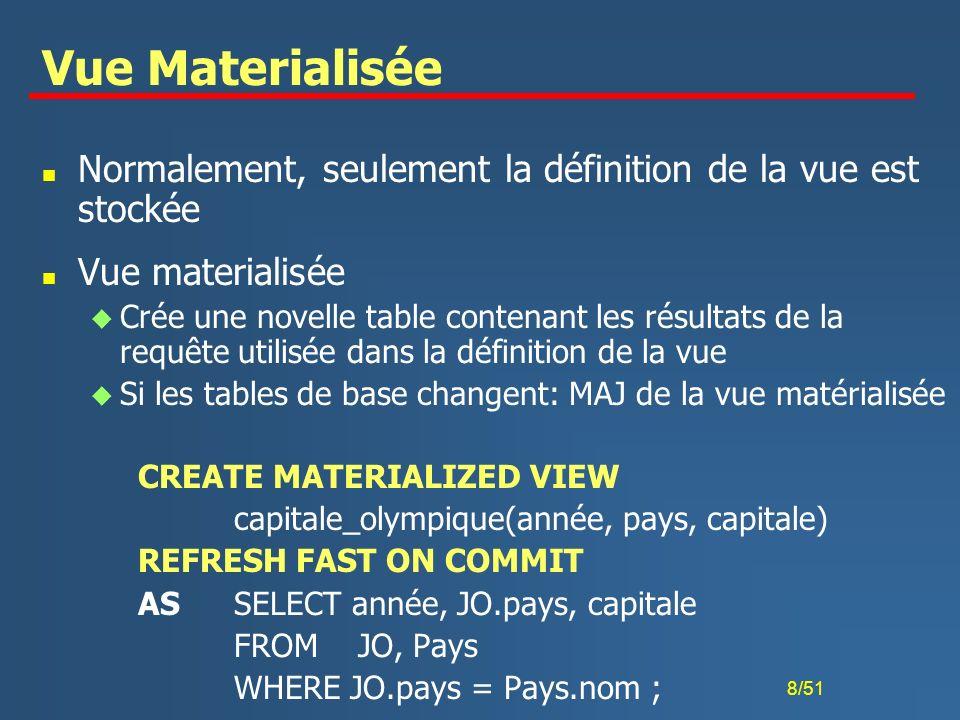 Vue MaterialiséeNormalement, seulement la définition de la vue est stockée. Vue materialisée.