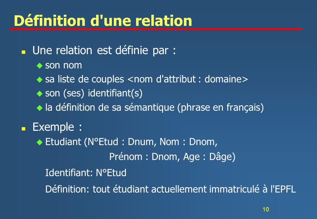 Définition d une relation