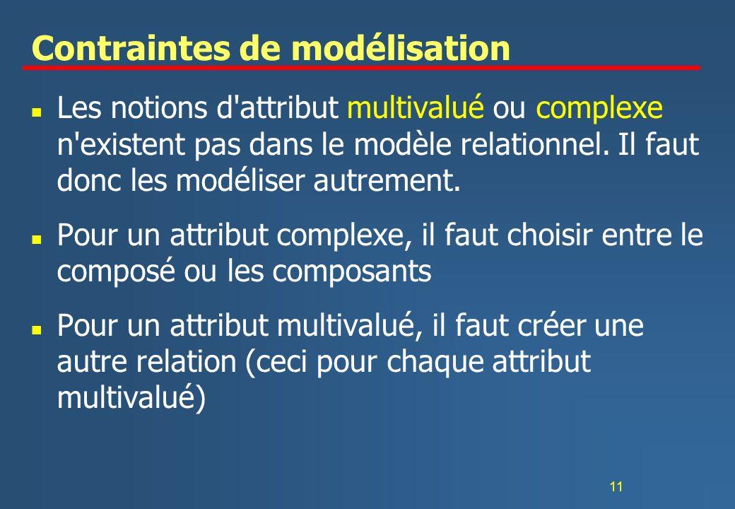Contraintes de modélisation