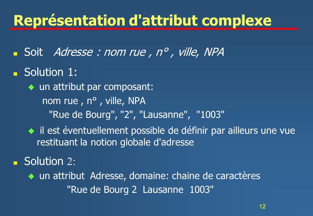Représentation d attribut complexe