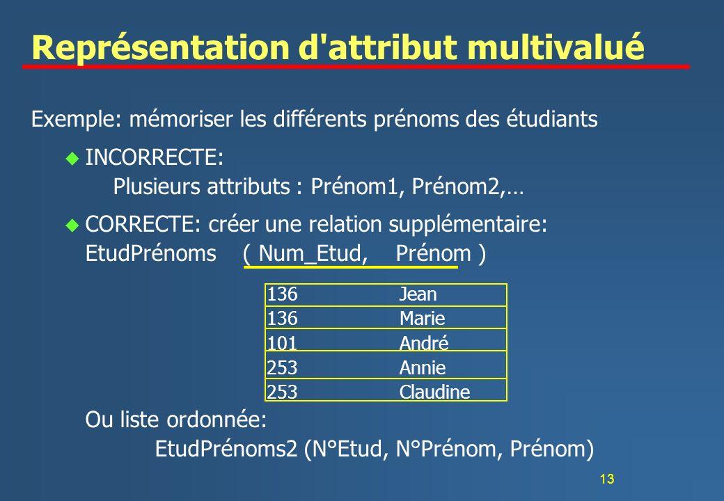 Représentation d attribut multivalué