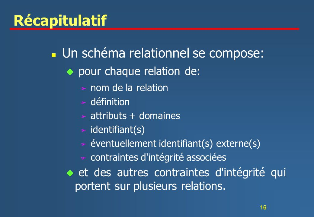 Le mod le relationnel chapitre 4 ppt video online for Portent definition