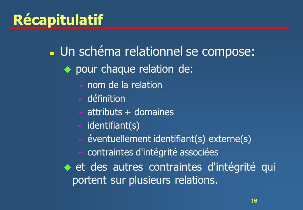 Récapitulatif Un schéma relationnel se compose: