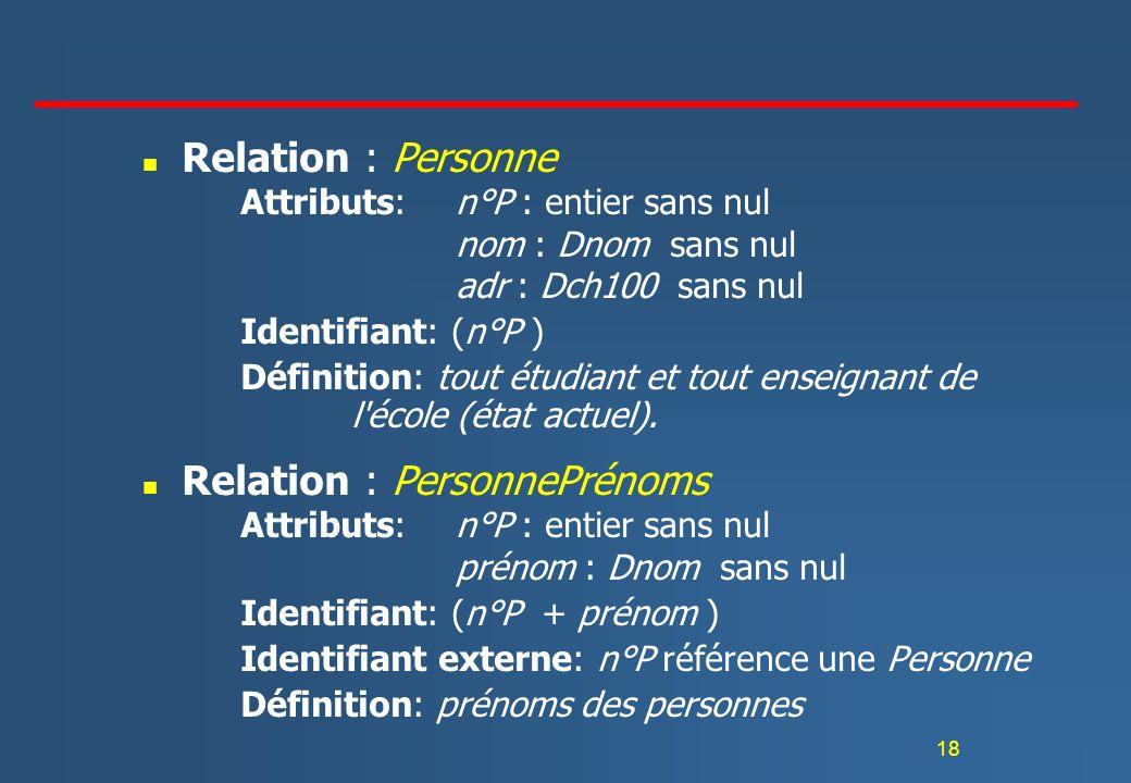 Relation : PersonnePrénoms