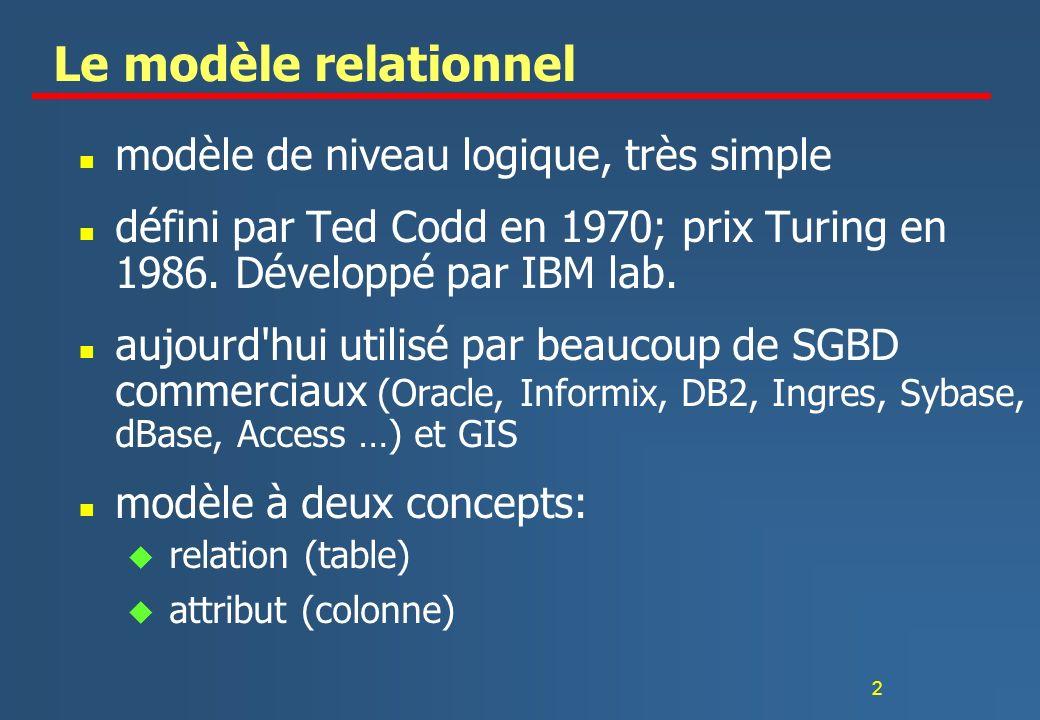Le modèle relationnel modèle de niveau logique, très simple