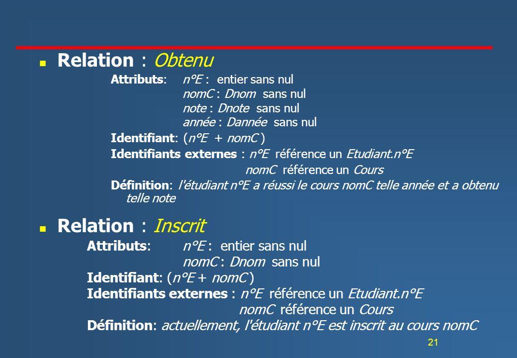 Relation : Obtenu Relation : Inscrit Identifiant: (n°E + nomC )