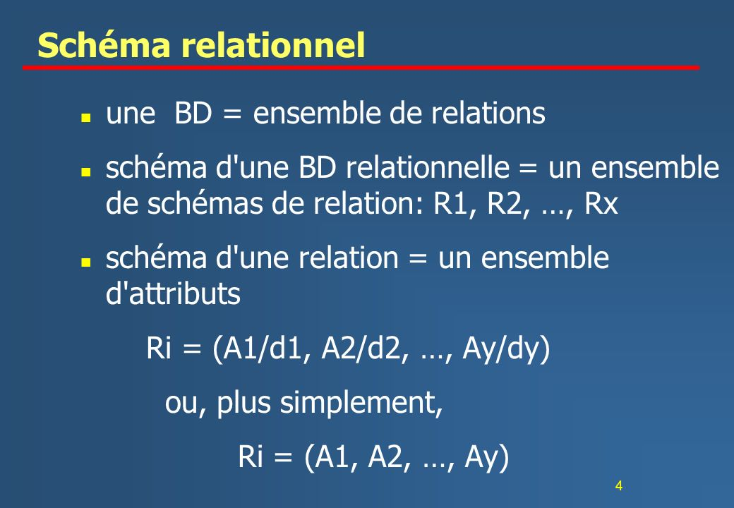 Schéma relationnel une BD = ensemble de relations