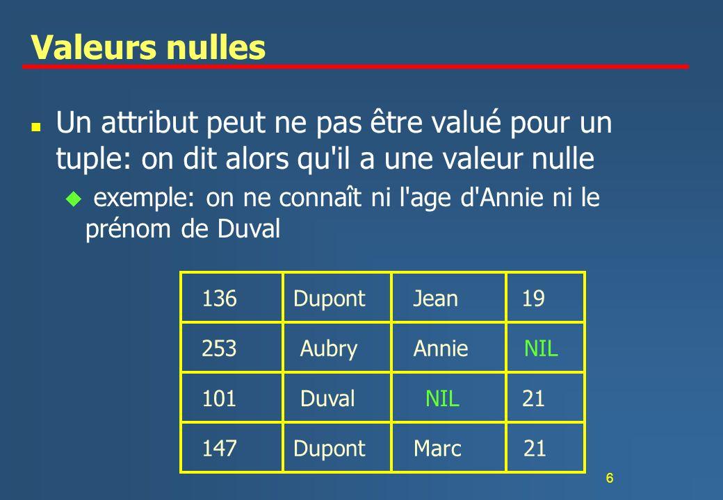 Valeurs nulles Un attribut peut ne pas être valué pour un tuple: on dit alors qu il a une valeur nulle.