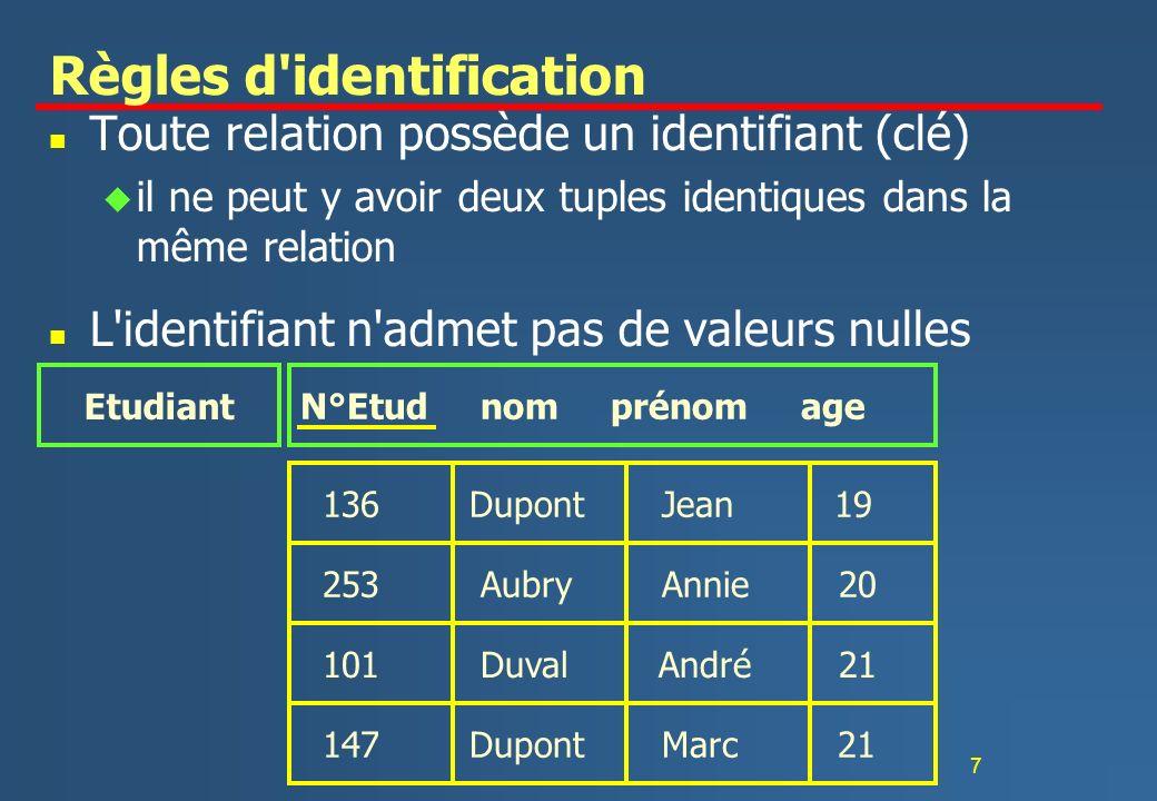 Règles d identification