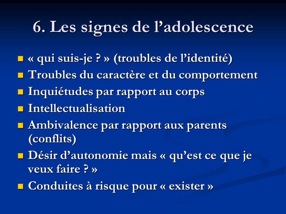 6. Les signes de l'adolescence
