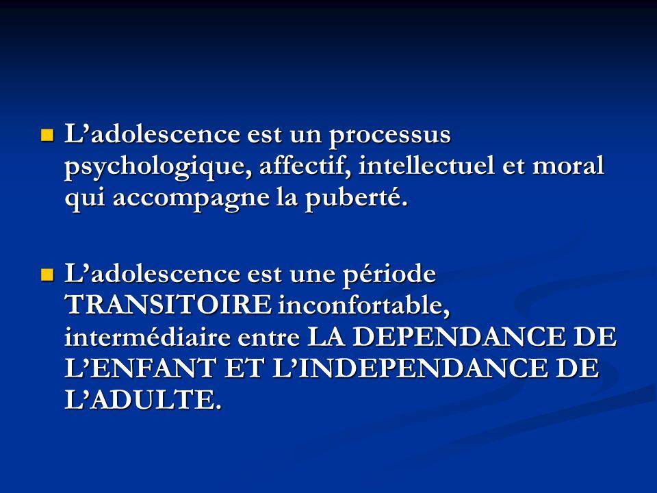 L'adolescence est un processus psychologique, affectif, intellectuel et moral qui accompagne la puberté.
