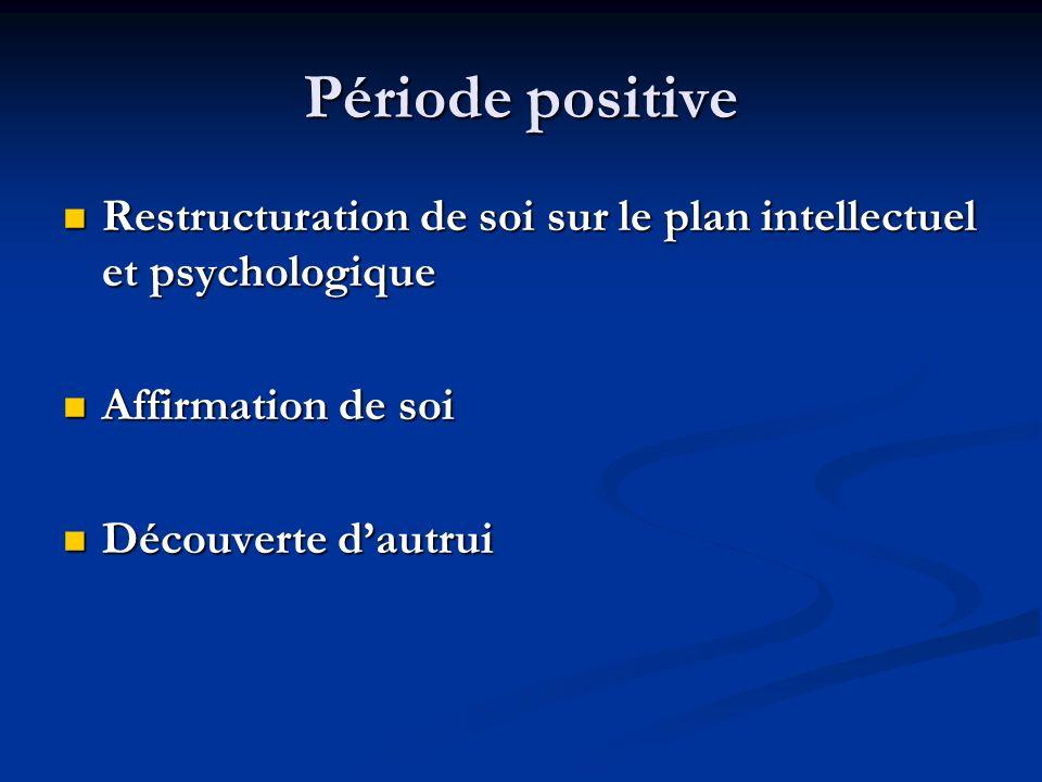 Période positive Restructuration de soi sur le plan intellectuel et psychologique. Affirmation de soi.