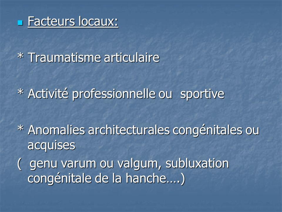 Facteurs locaux: * Traumatisme articulaire. * Activité professionnelle ou sportive. * Anomalies architecturales congénitales ou acquises.