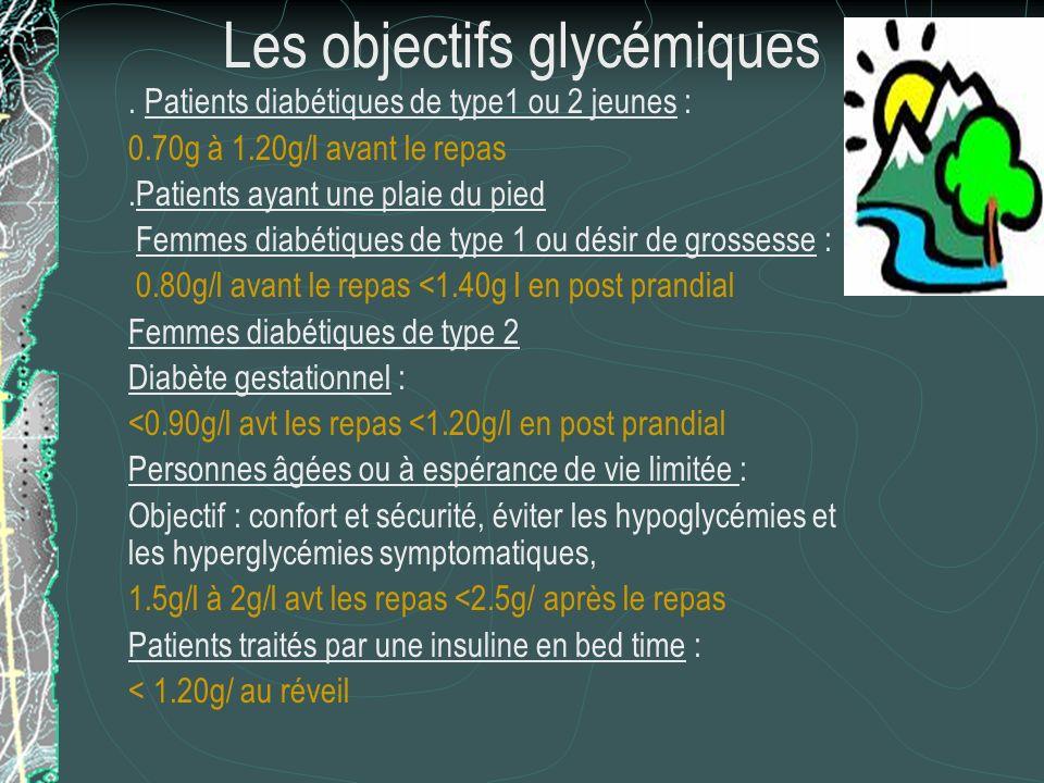 Les objectifs glycémiques