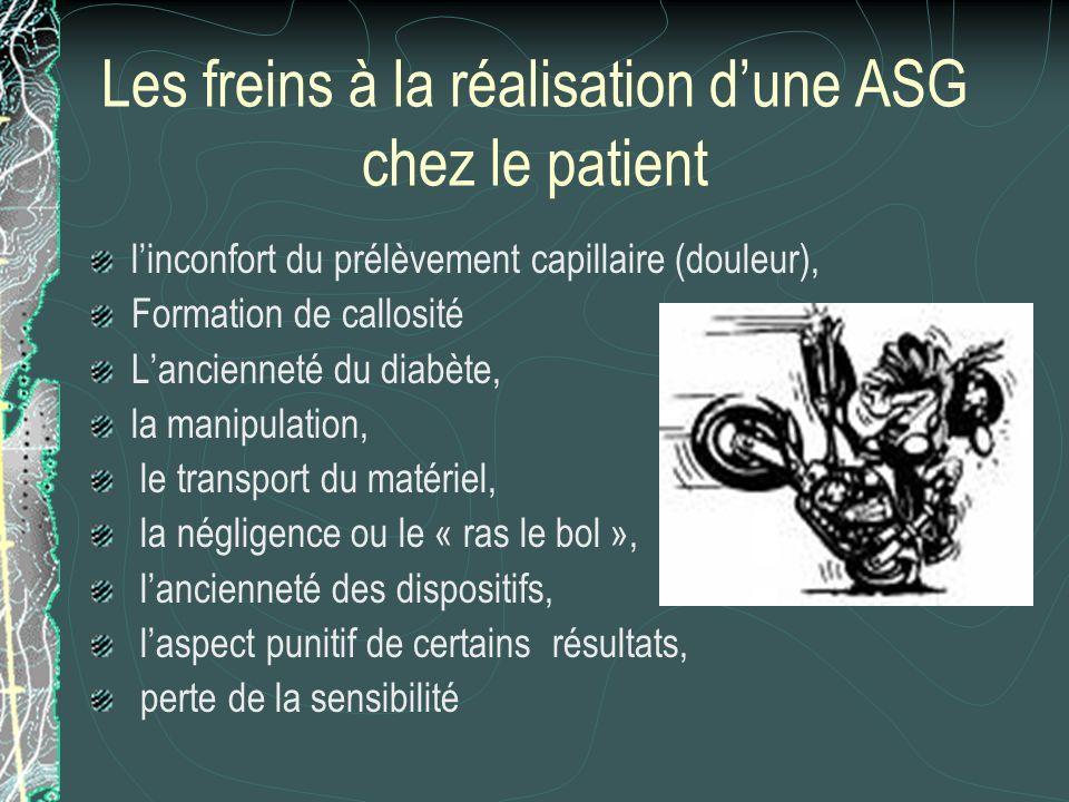 Les freins à la réalisation d'une ASG chez le patient