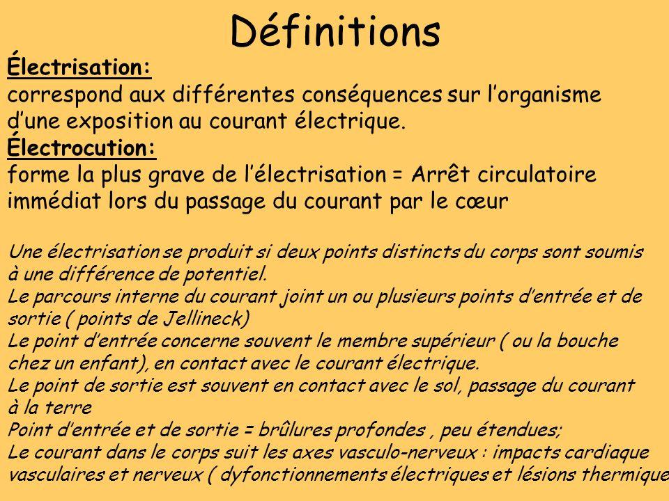 Définitions Électrisation: